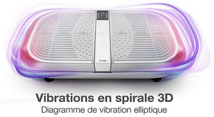 Avis plateforme vibrante oscillante Sportstech VP300